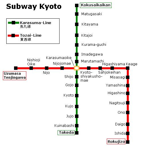 Mapa del metro de Kioto
